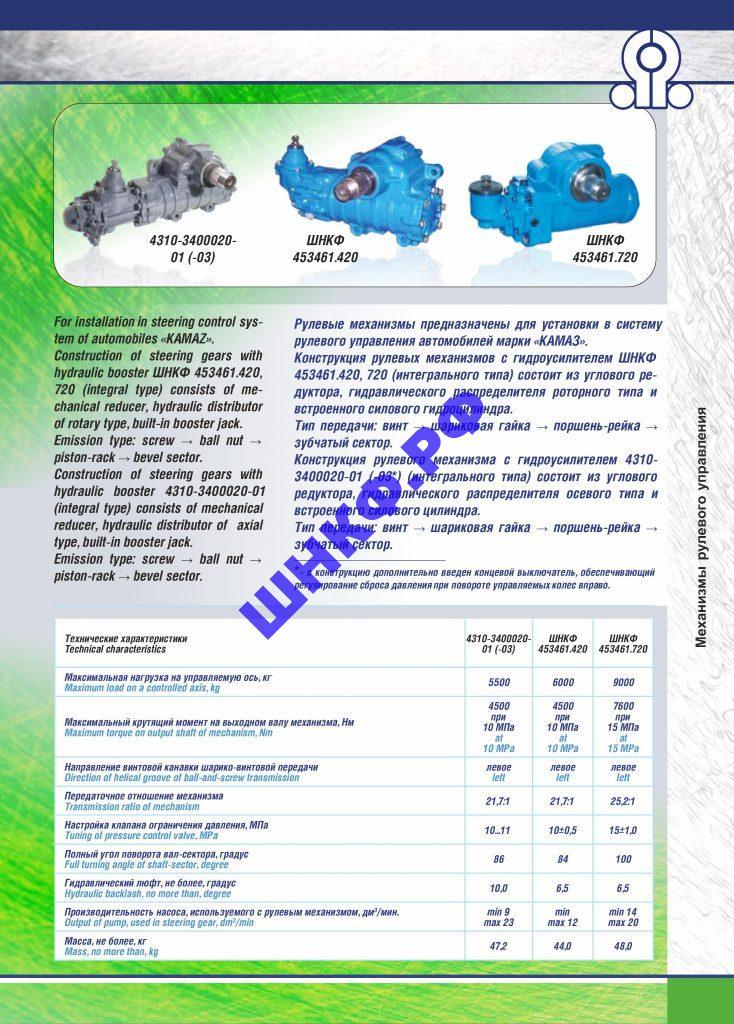 Применение и характеристики ШНКФ 453461.420, ШНКФ 453461.720, 4310-3400020-01