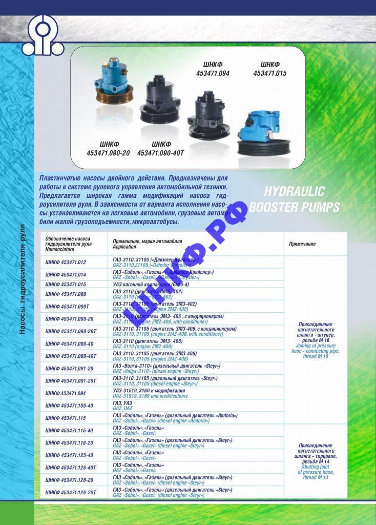 Применение и характеристики насосов ШНКФ 453471.125-40Т, ШНКФ 453471.090-40 и другие модификации