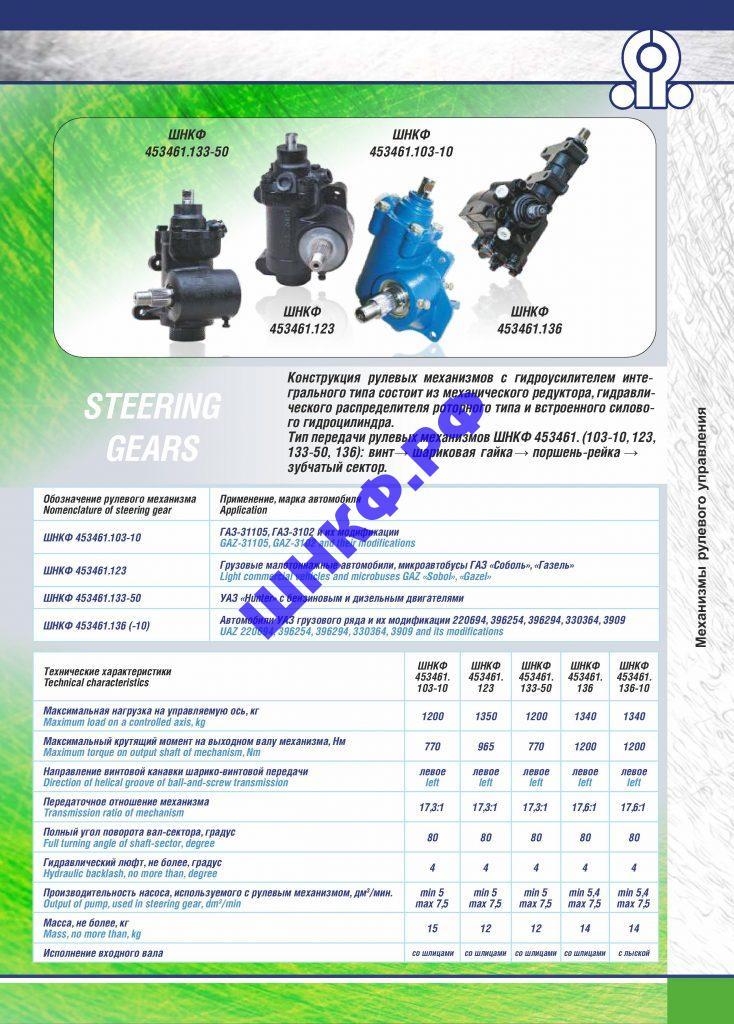Применение и характеристики ШНКФ 453461.103-10, ШНКФ 453461.123, ШНКФ 453461.136-10