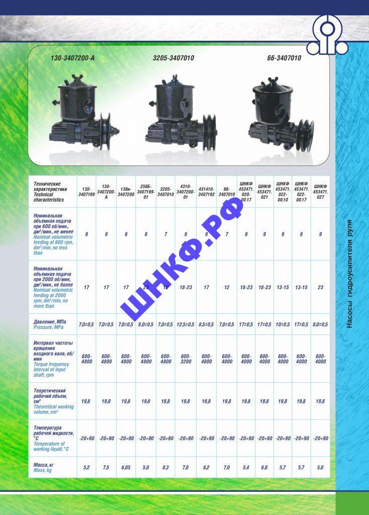 Применение и характеристики насосов 130-3407200-А, 3205-3407010, 66-3407010