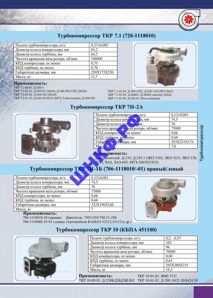 Применение и характеристики турбокомпрессора ТКР 7.1, ТКР 7Н-2А, ТКР 7Н-1Б, ТКР 10