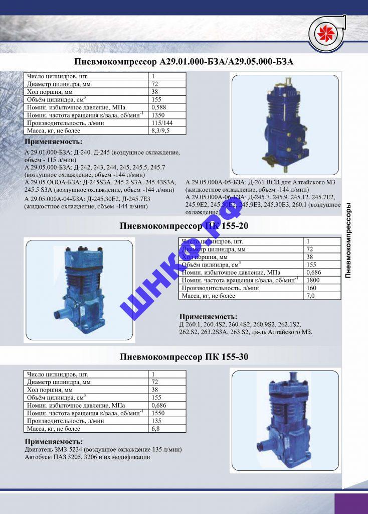 Применение и характеристики Пневмокомпрессор А29.01.000, ПК 155-20, ПК 155-30