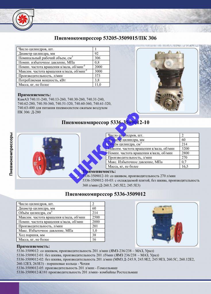Применение и характеристики Пневмокомпрессор ПК 306, 5336